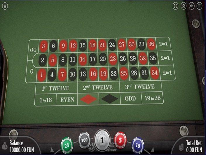 Princess Win Casino