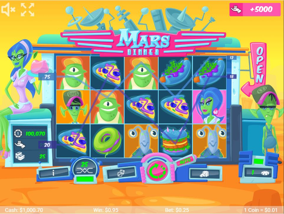 Mars dinner 1
