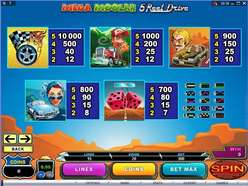 Game Review Mega Moolah 5 Reel Drive