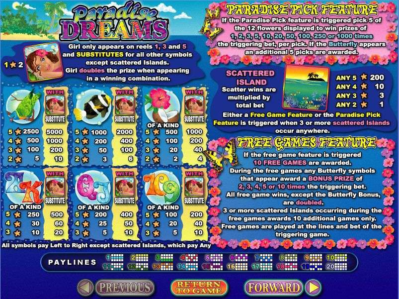Game Review Paradise Dreams