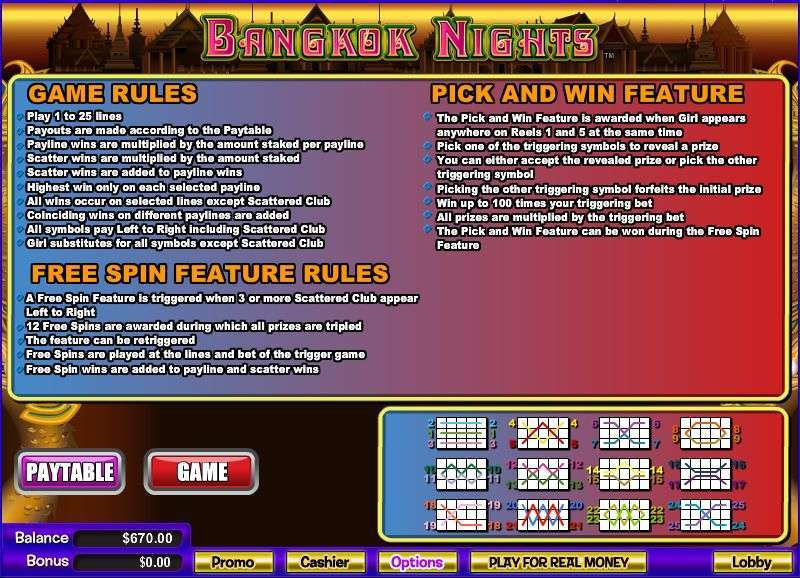 Game Review Bangkok Nights