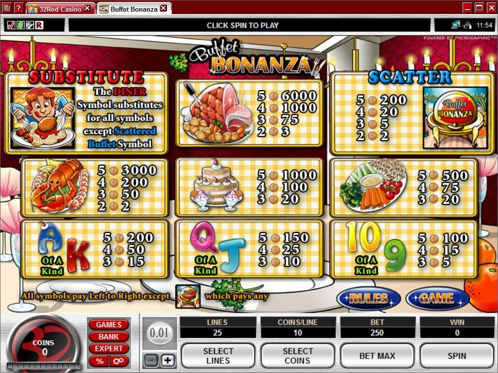 Game Review Buffet Bonanza