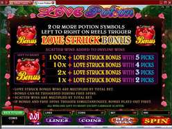 Game Review Love Potion