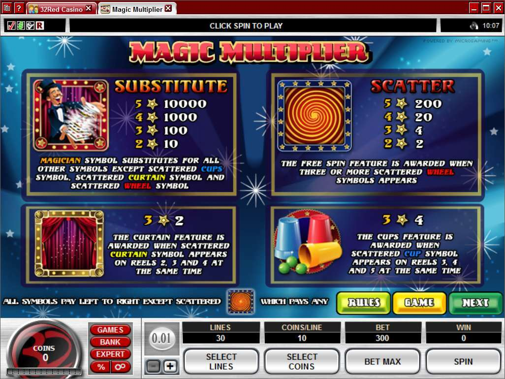 Game Review Magic Multiplier
