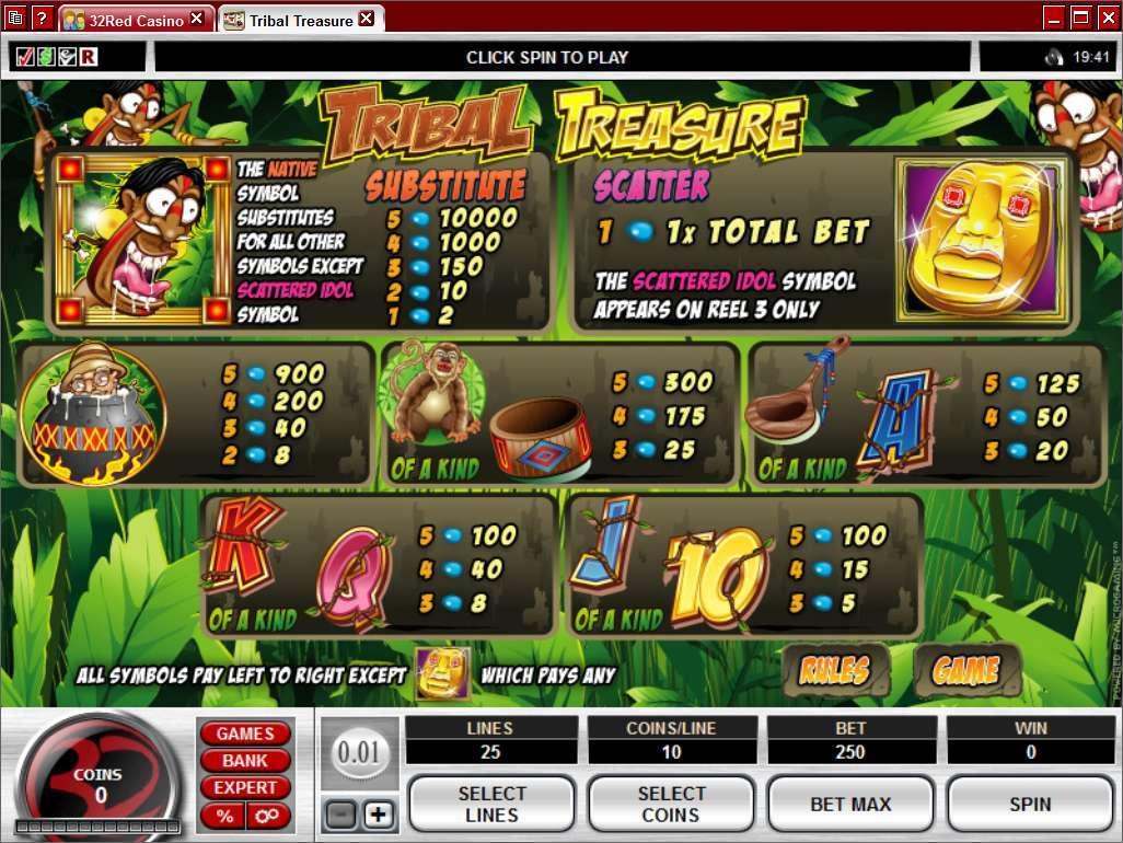 Game Review Tribal Treasure