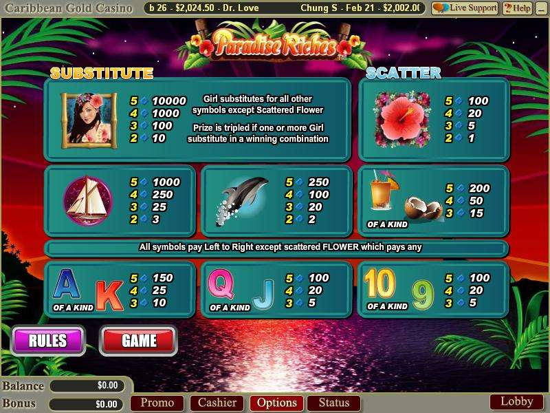 Game Review Paradise Riches