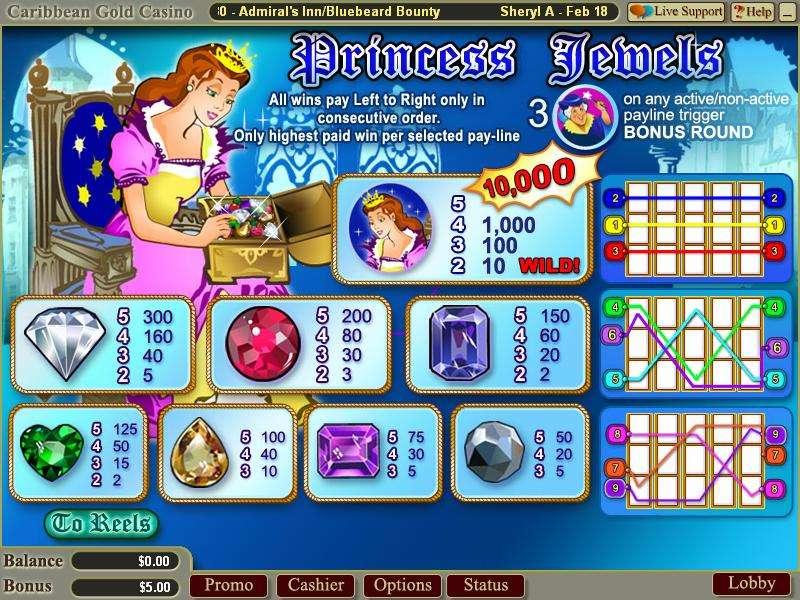 Game Review Princess jewels