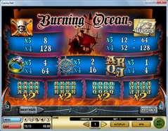 Game Review Burning Ocean
