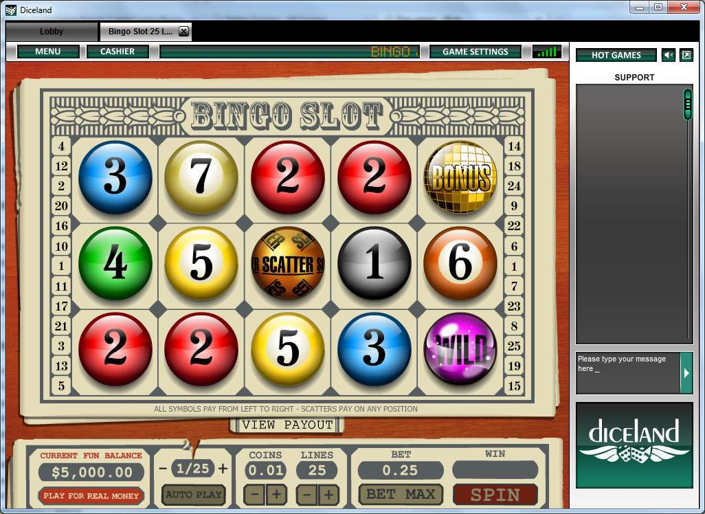 online casinos like 7spins