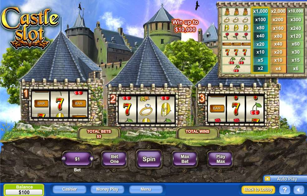 Game Review Castle Slot