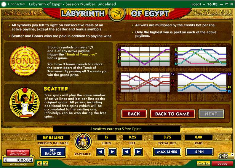 Game Review Labyrinth of Egypt