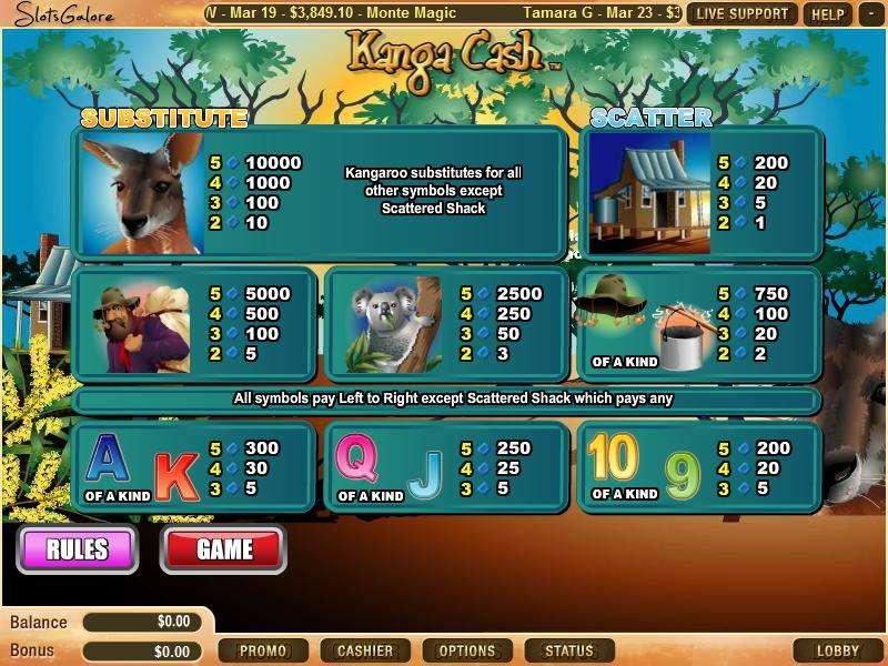Game Review Kanga Cash
