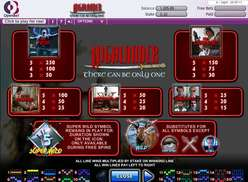 Game Review Highlander