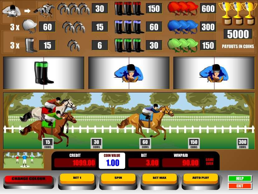 Game Review Horse Race