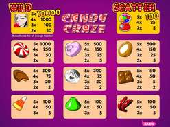 Game Review Candy Craze