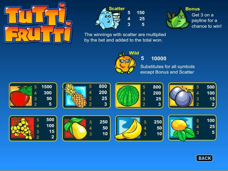 Game Review Tutti Frutti