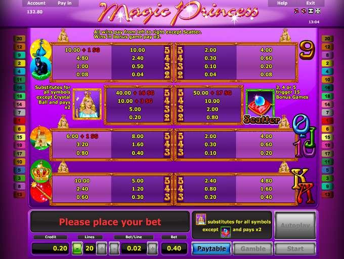 Game Review Magic Princess