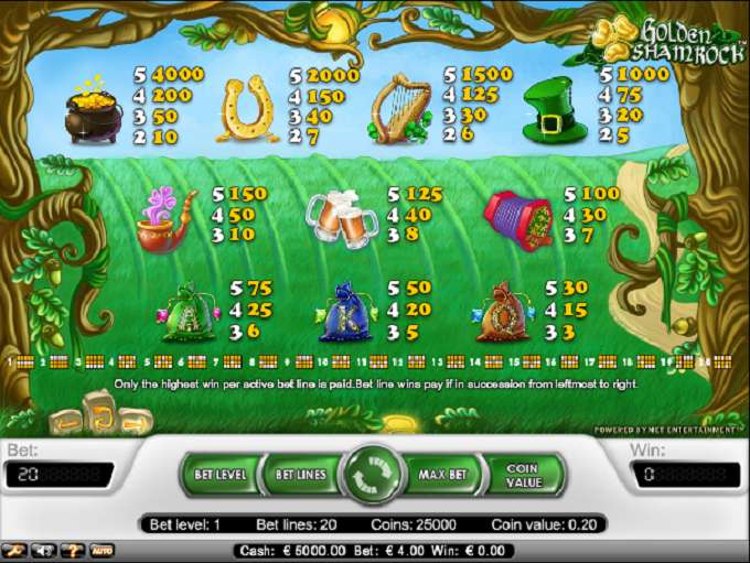 Game Review Golden Shamrock
