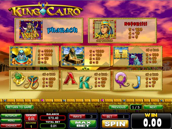 Game Review King of Cairo