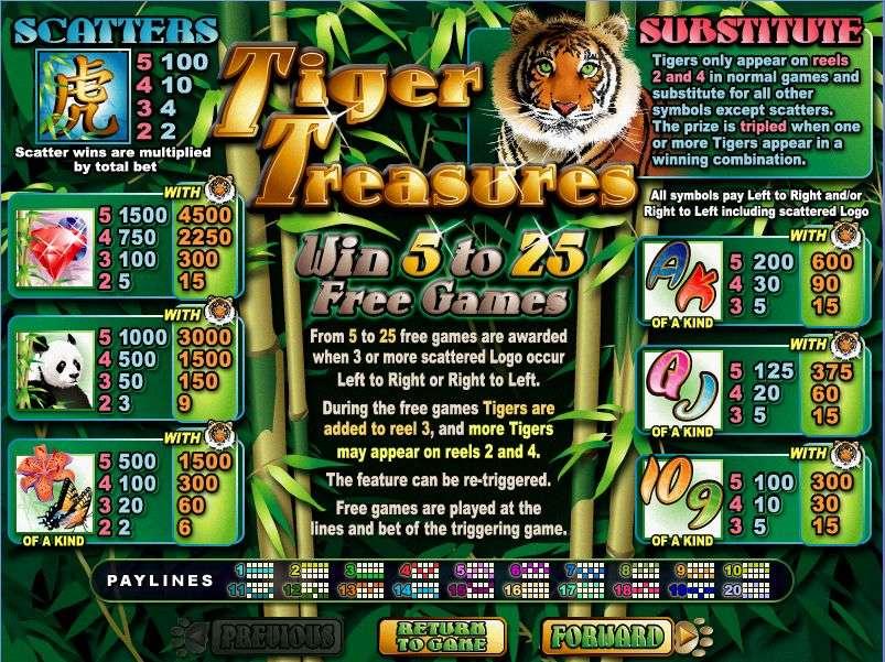 Game Review Tiger Treasures