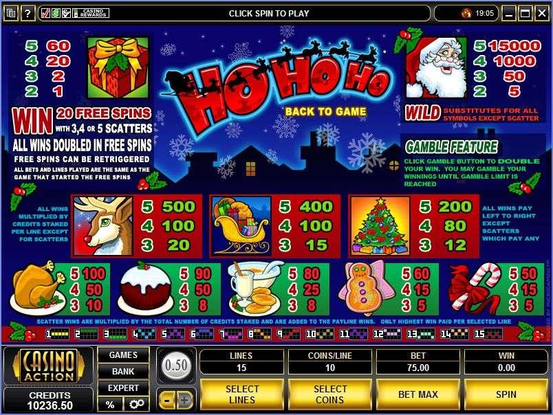 Game Review Ho Ho Ho