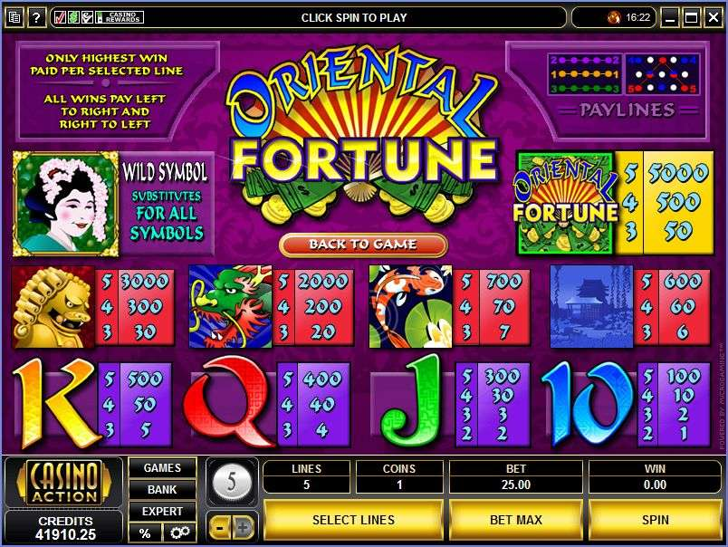 Game Review Oriental Fortune