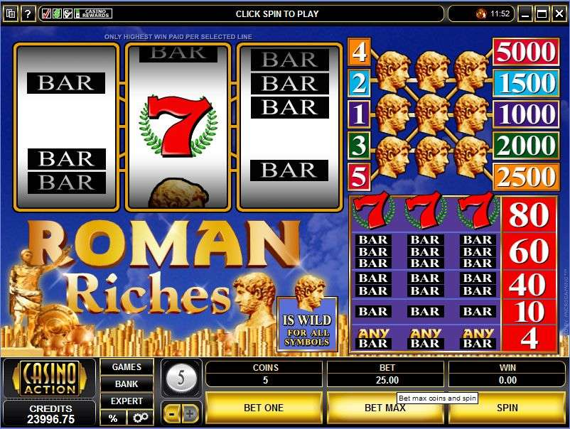 Game Review Roman Riches