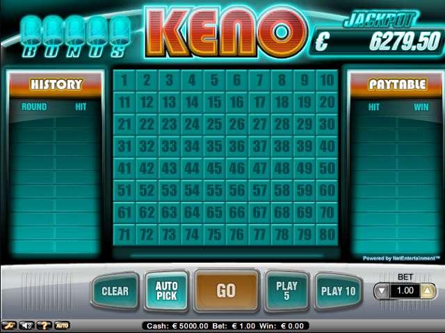 Game Review Bonus Keno