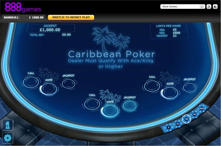 Game Review Caribbean Poker