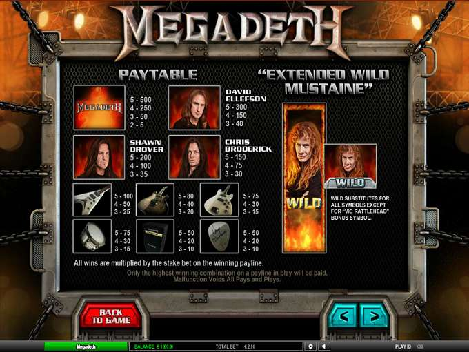 Game Review Megadeth