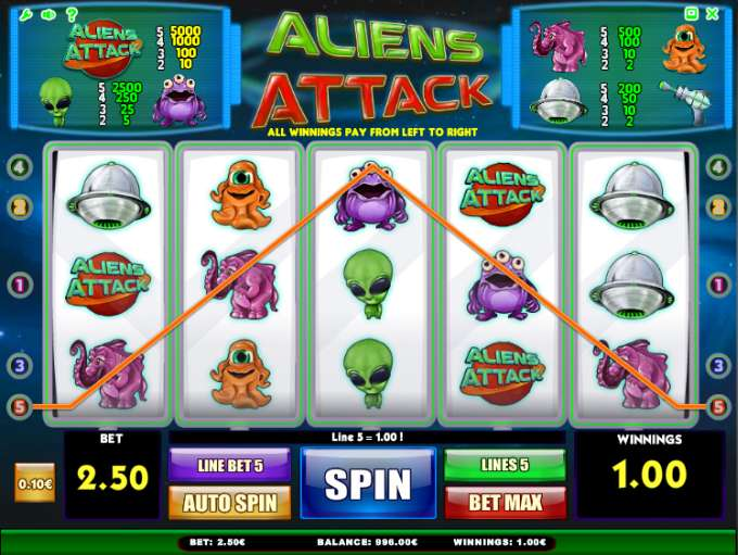 Game Review Aliens Attack