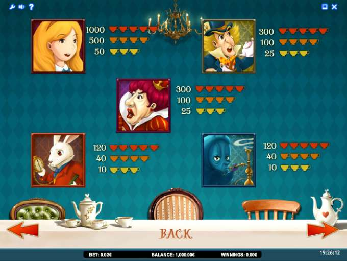 Game Review Alice Adventure