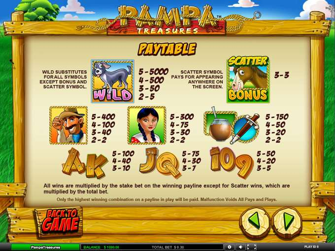 Game Review Pampa Treasures