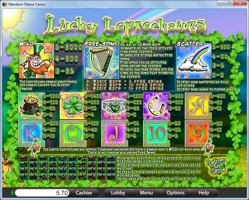 Game Review Lucky Leprechauns