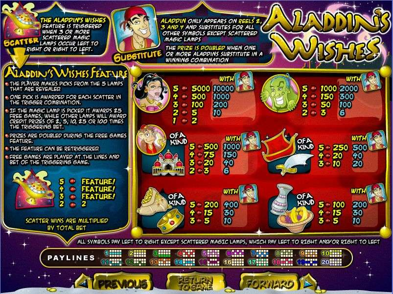 Game Review Aladdin's Wishes