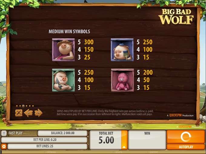 online casino no deposit bonus keep winnings wolf spiele online