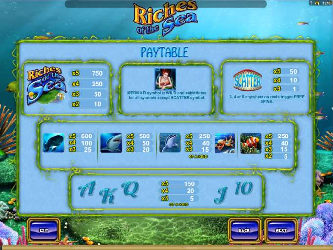 Game Review Riches of the Sea