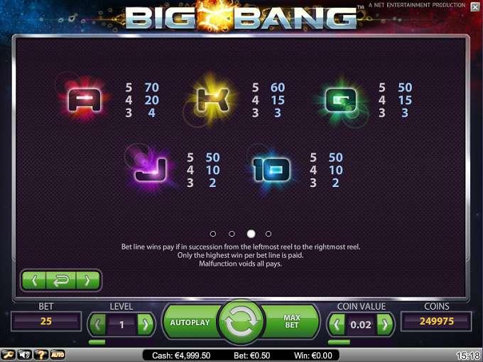 Game Review Big Bang