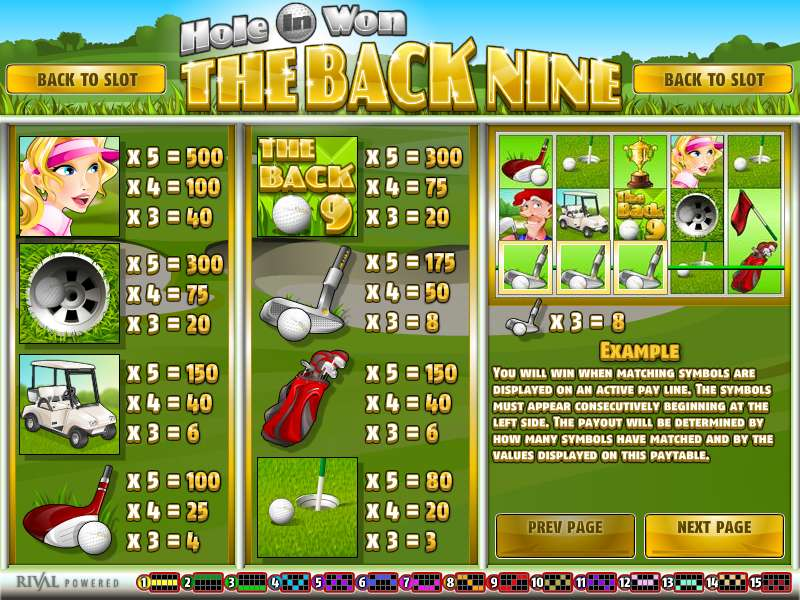 Game Review The Back Nine