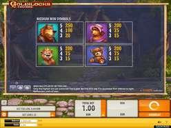 Game Review Goldilocks