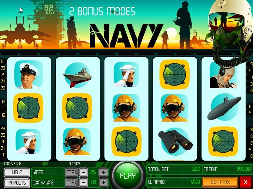 Game Review Navy