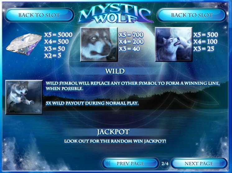 Game Review Mystic Wolf