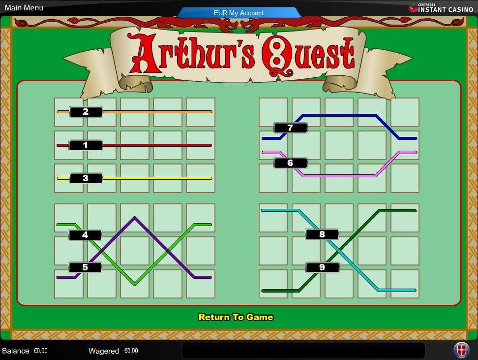 Game Review Arthur's Quest