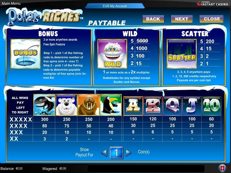 Game Review Polar Riches