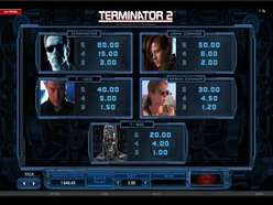 Game Review Terminator 2