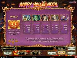 Game Review Happy Halloween