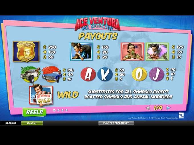 Game Review Ace Ventura Pet Detective