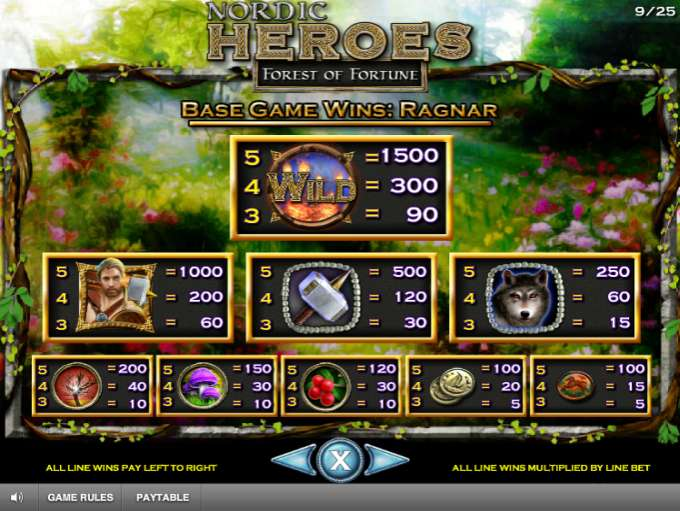Game Review Nordic Heroes