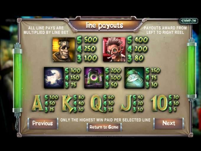 Game Review Frankenslot's Monster