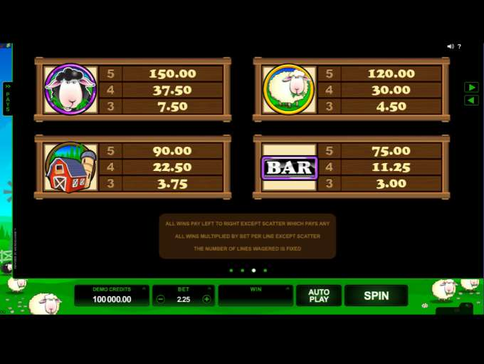 Game Review Bar Bar Black Sheep 5 Reels
